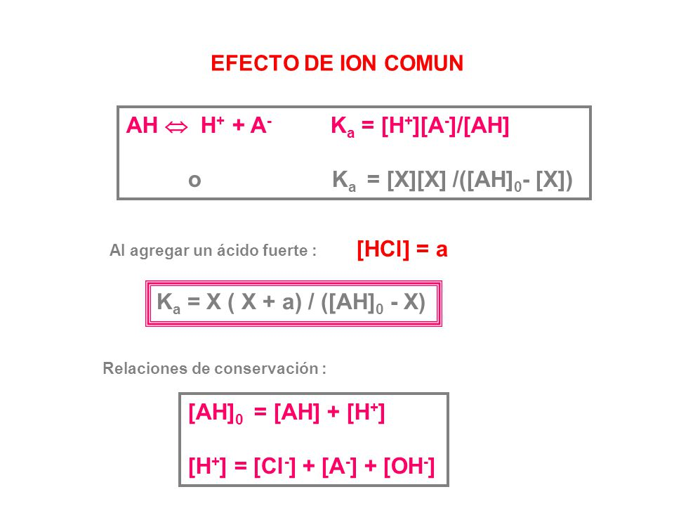 AH  H+ + A- Ka = [H+][A-]/[AH] o Ka = [X][X] /([AH]0- [X])